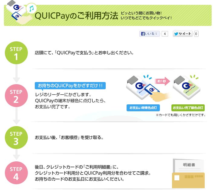 QUICPay利用方法