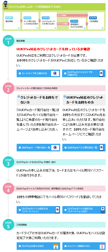 QUICPay申込方法