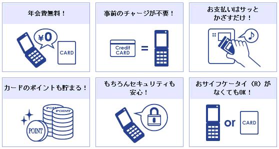 VisaTouch/Smartplusの特徴
