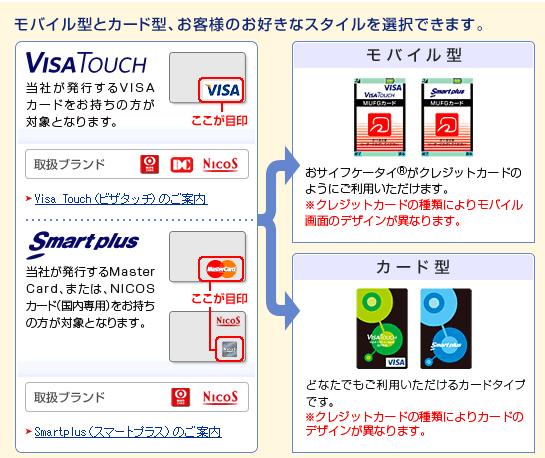 モバイル型とカード型が選べる