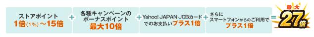 Yahoo! JAPAN JCBカードならポイント最大27倍